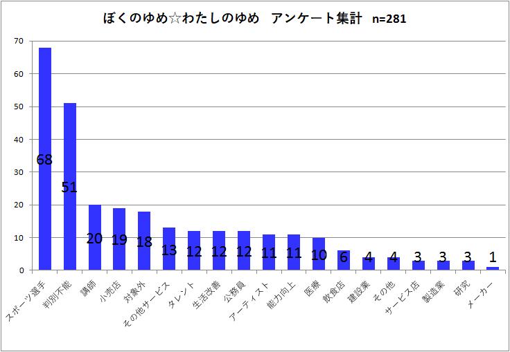 グラフ_02_02