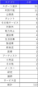 グラフ_03_01