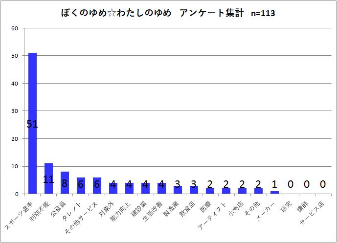 グラフ_03_02