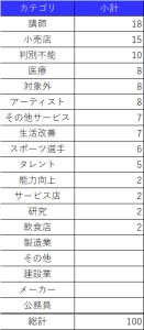 グラフ_05_01