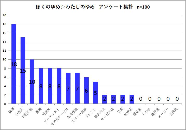 グラフ_05_02