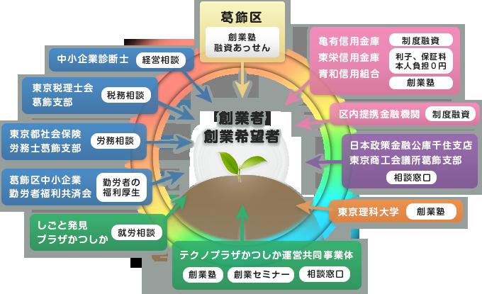 katsushikaku_02